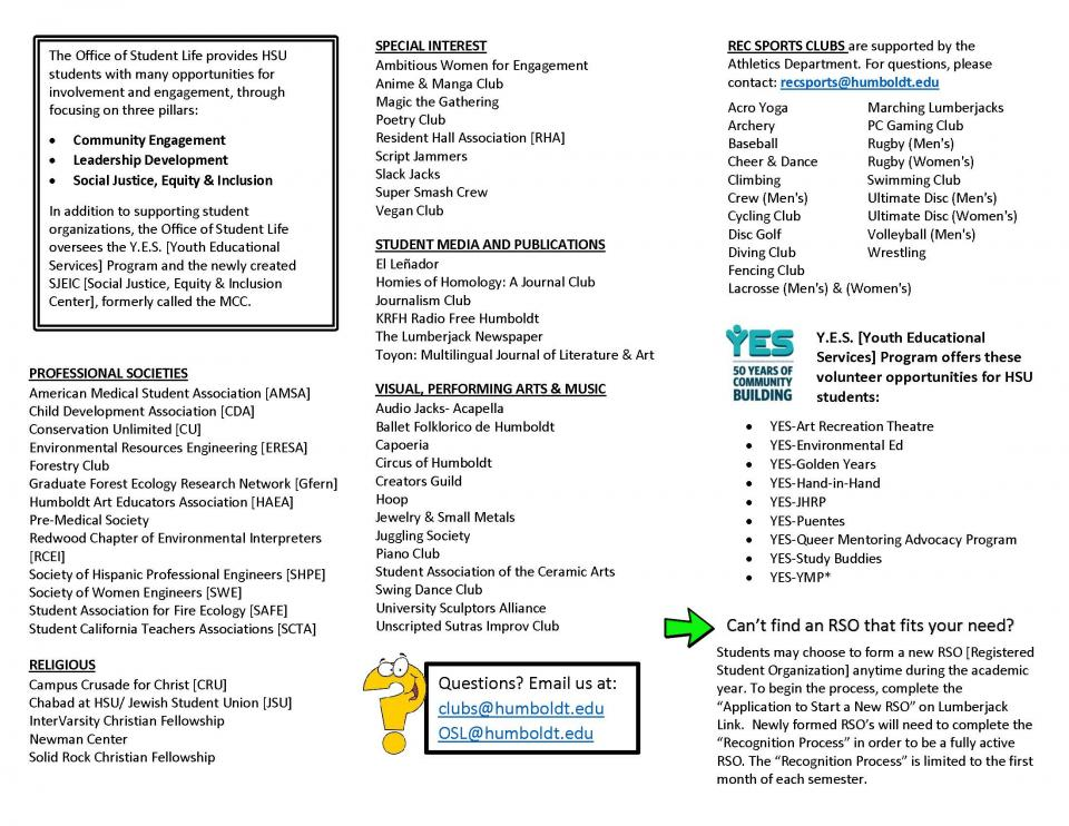 RSO Directory. Click to Download readable PDF